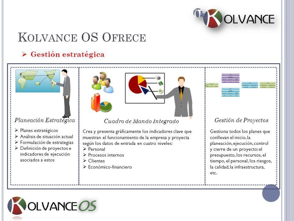 K OLVANCE OS O FRECE Gestión estratégica Planeación Estratégica Cuadro de Mando Integrado Gestión de Proyectos Planes estratégicos Análisis de situaci