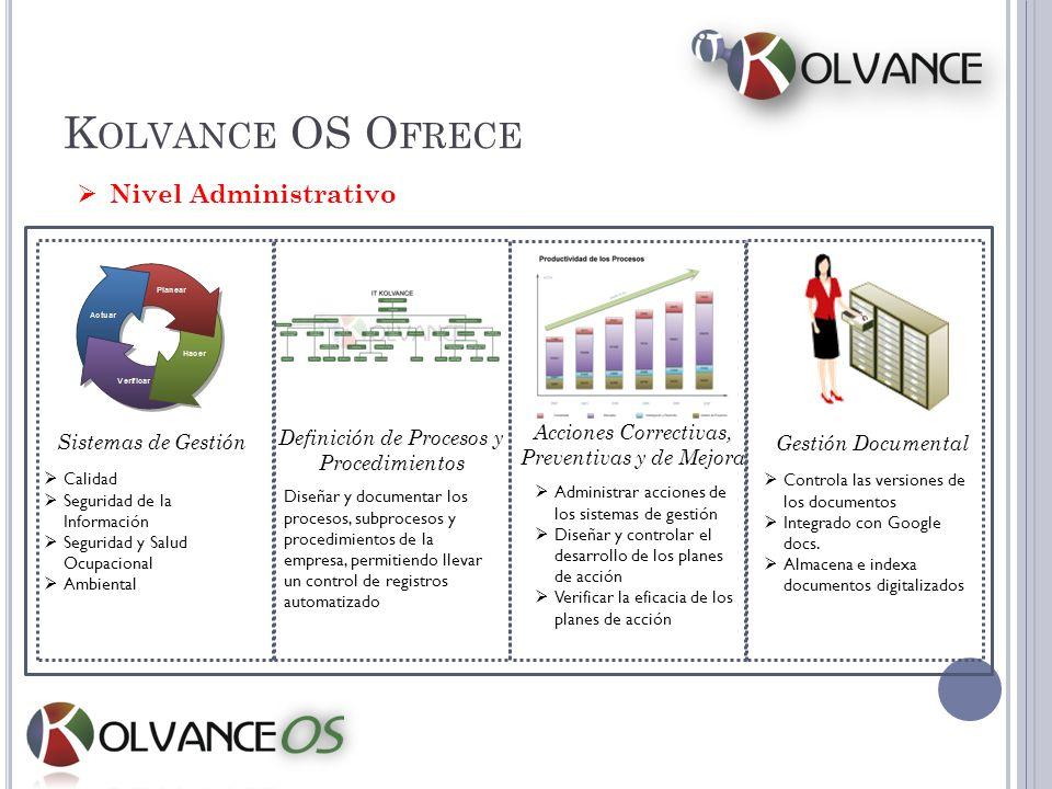 K OLVANCE OS O FRECE Nivel Administrativo Sistemas de Gestión Calidad Seguridad de la Información Seguridad y Salud Ocupacional Ambiental Definición d
