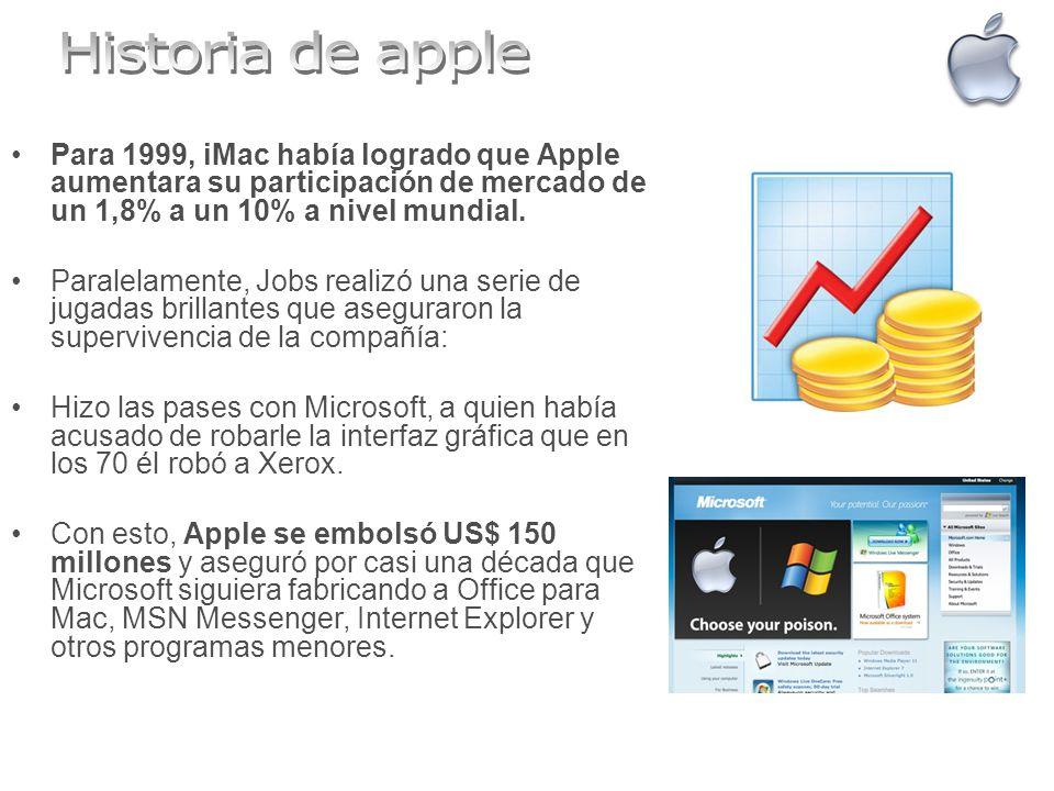 Para 1999, iMac había logrado que Apple aumentara su participación de mercado de un 1,8% a un 10% a nivel mundial. Paralelamente, Jobs realizó una ser
