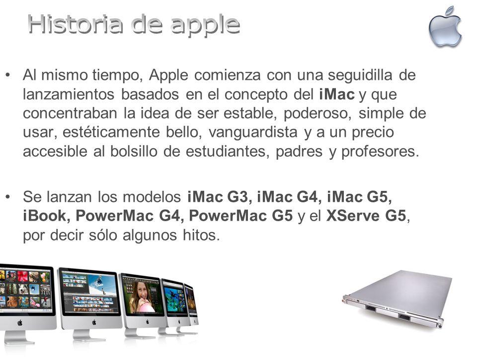 Al mismo tiempo, Apple comienza con una seguidilla de lanzamientos basados en el concepto del iMac y que concentraban la idea de ser estable, poderoso