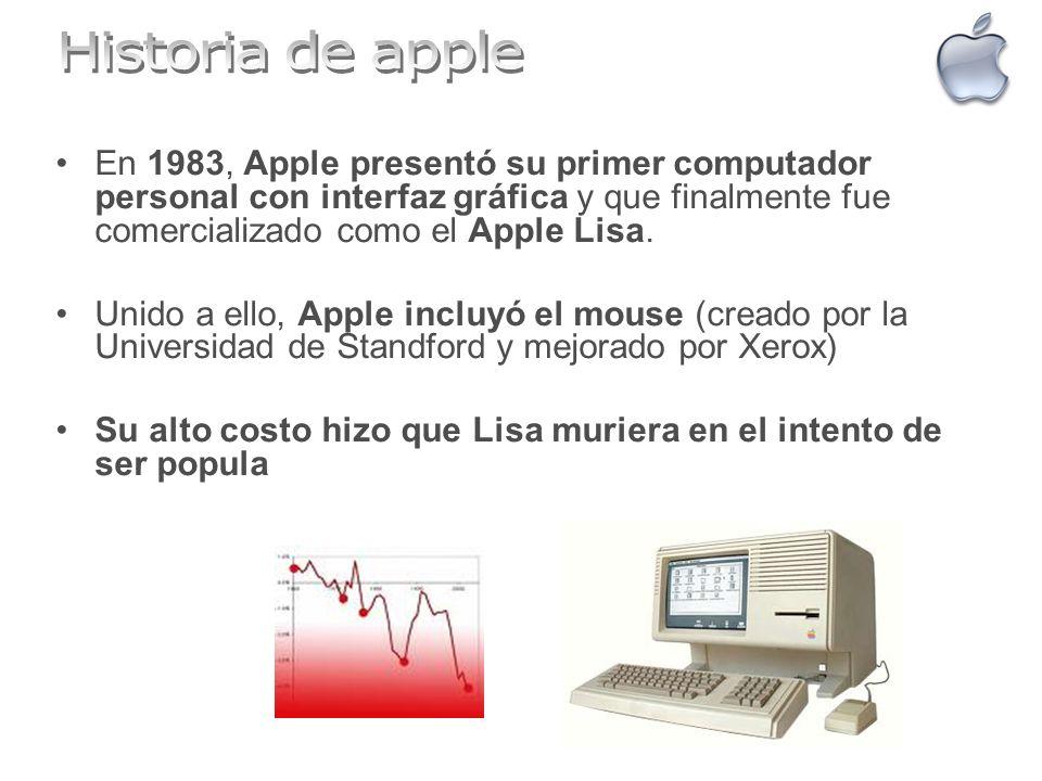En 1983, Apple presentó su primer computador personal con interfaz gráfica y que finalmente fue comercializado como el Apple Lisa. Unido a ello, Apple