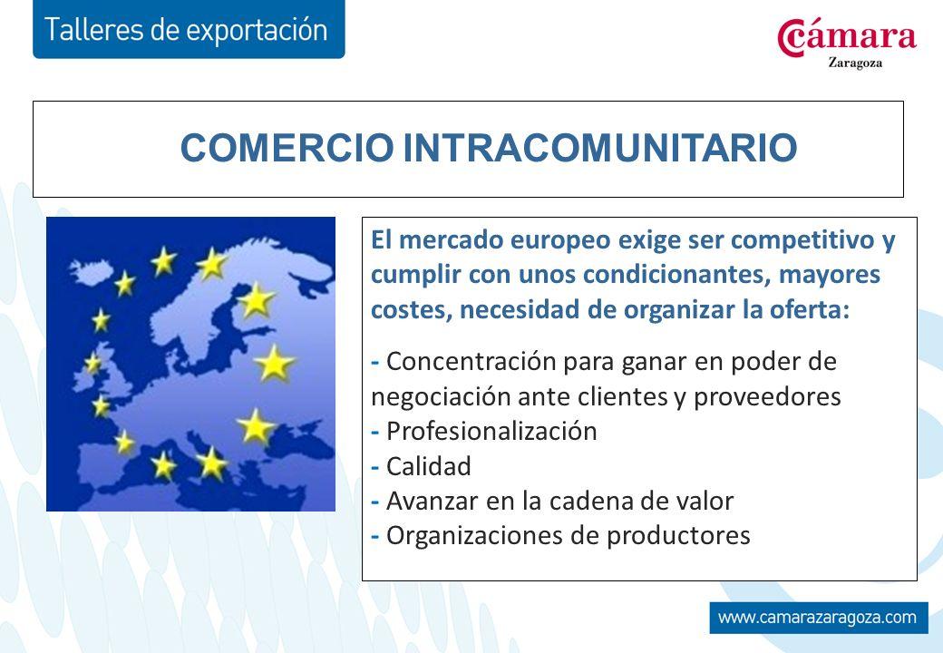 COMERCIO INTRACOMUNITARIO El mercado europeo exige ser competitivo y cumplir con unos condicionantes, mayores costes, necesidad de organizar la oferta: - Concentración para ganar en poder de negociación ante clientes y proveedores - Profesionalización - Calidad - Avanzar en la cadena de valor - Organizaciones de productores