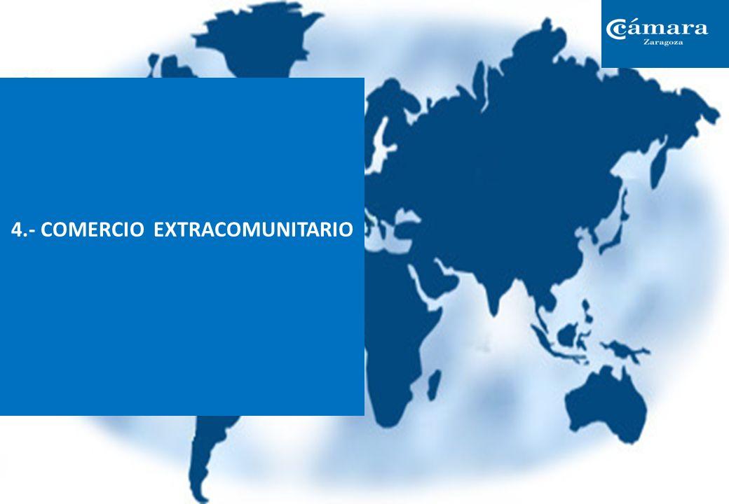 4.- COMERCIO EXTRACOMUNITARIO