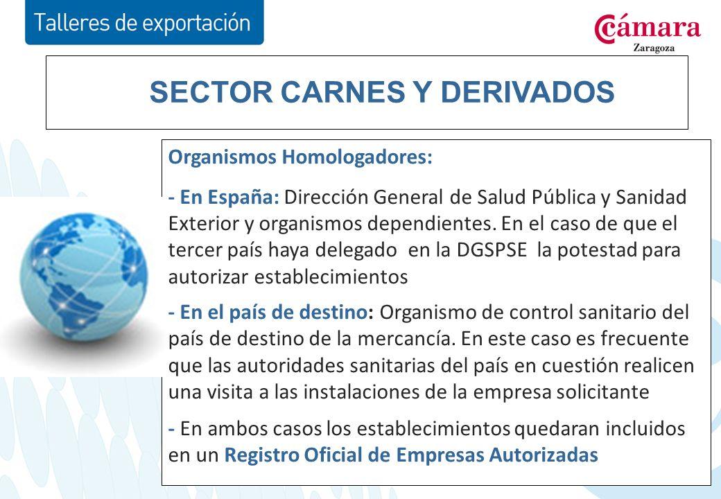SECTOR CARNES Y DERIVADOS Organismos Homologadores: - En España: Dirección General de Salud Pública y Sanidad Exterior y organismos dependientes.