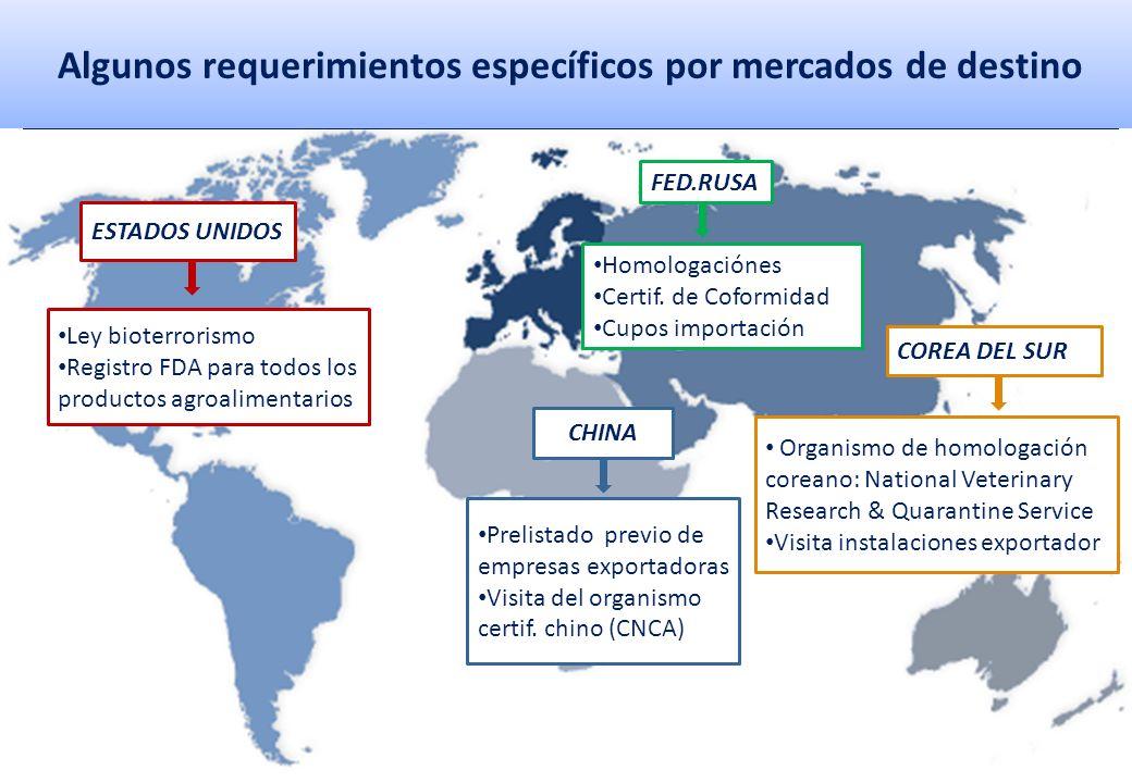 ESTADOS UNIDOS Ley bioterrorismo Registro FDA para todos los productos agroalimentarios Algunos requerimientos específicos por mercados de destino Homologaciónes Certif.