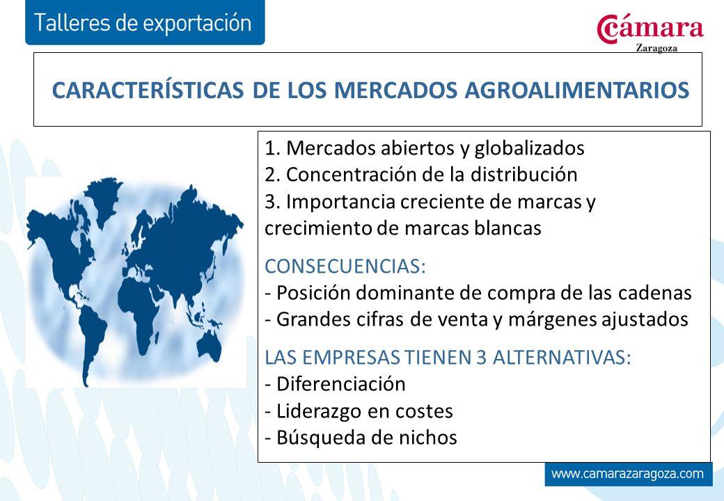 CARACTERÍSTICAS DE LOS MERCADOS AGROALIMENTARIOS 1.