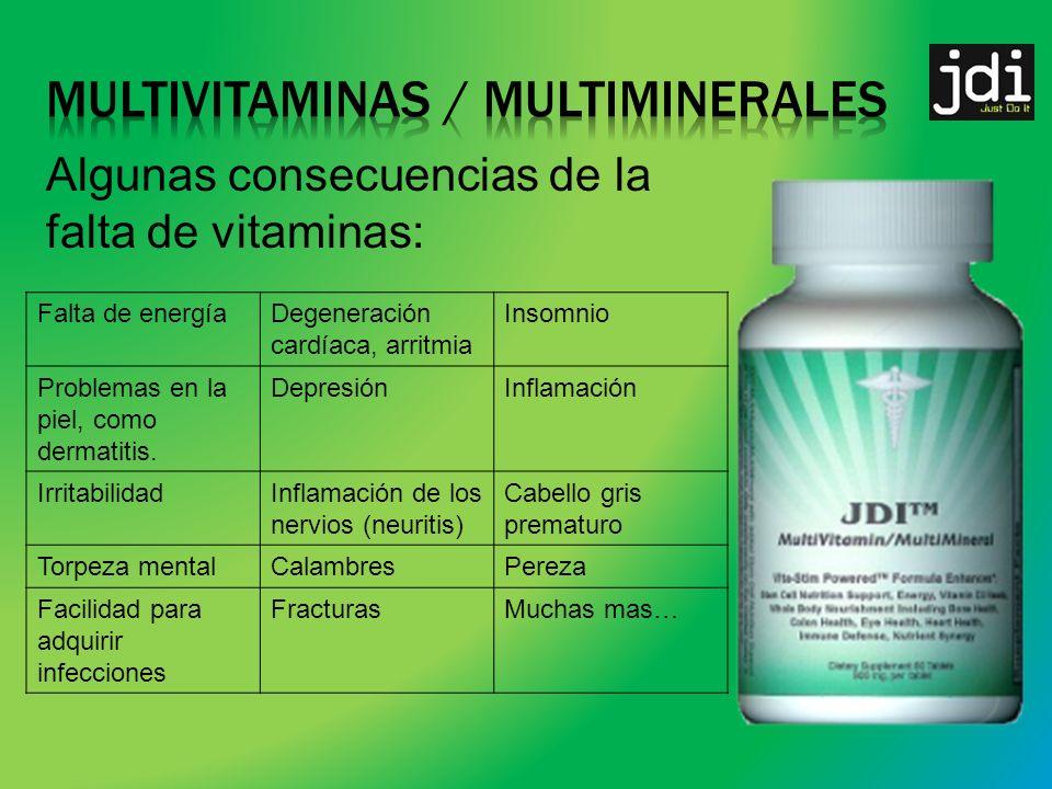 Algunas consecuencias de la falta de vitaminas: Falta de energíaDegeneración cardíaca, arritmia Insomnio Problemas en la piel, como dermatitis.