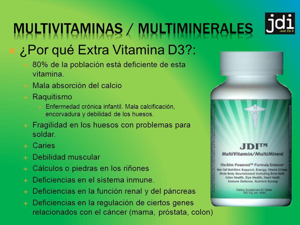 ¿Por qué Extra Vitamina D3?: 80% de la población está deficiente de esta vitamina.