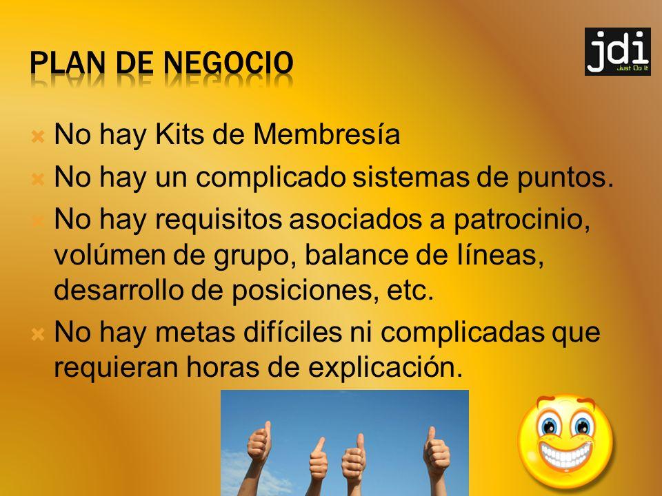 No hay Kits de Membresía No hay un complicado sistemas de puntos.