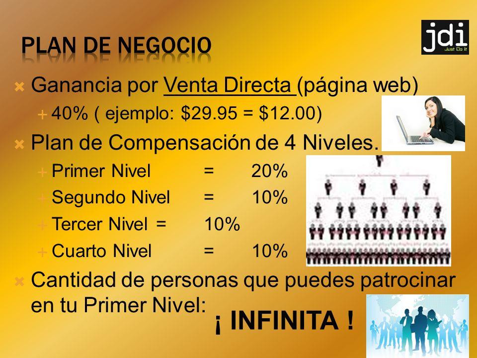 Ganancia por Venta Directa (página web) 40% ( ejemplo: $29.95 = $12.00) Plan de Compensación de 4 Niveles.