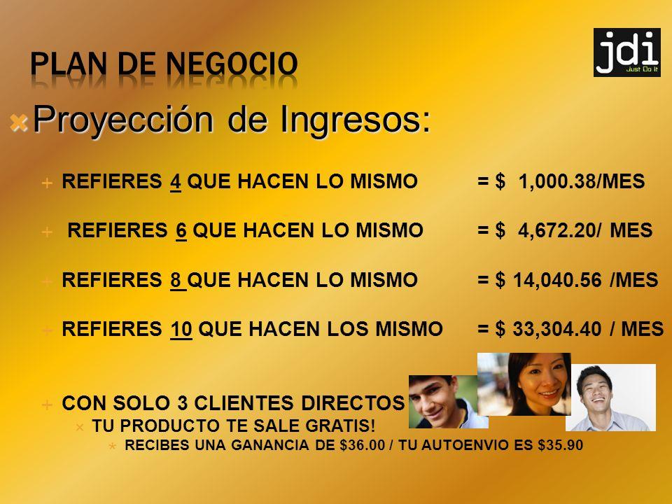 Proyección de Ingresos: Proyección de Ingresos: REFIERES 4 QUE HACEN LO MISMO = $ 1,000.38/MES REFIERES 6 QUE HACEN LO MISMO = $ 4,672.20/ MES REFIERES 8 QUE HACEN LO MISMO = $ 14,040.56 /MES REFIERES 10 QUE HACEN LOS MISMO = $ 33,304.40 / MES CON SOLO 3 CLIENTES DIRECTOS TU PRODUCTO TE SALE GRATIS.