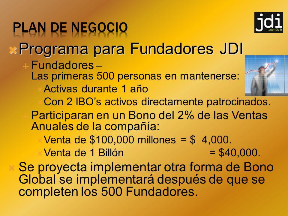 Programa para Fundadores JDI Programa para Fundadores JDI Fundadores – Las primeras 500 personas en mantenerse: Activas durante 1 año Con 2 IBOs activos directamente patrocinados.
