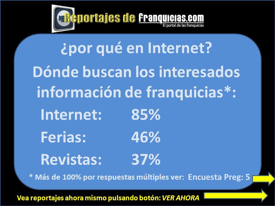 Vea reportajes ahora mismo pulsando botón: VER AHORA ¿por qué en Internet? Dónde buscan los interesados información de franquicias*: Internet:85% Feri