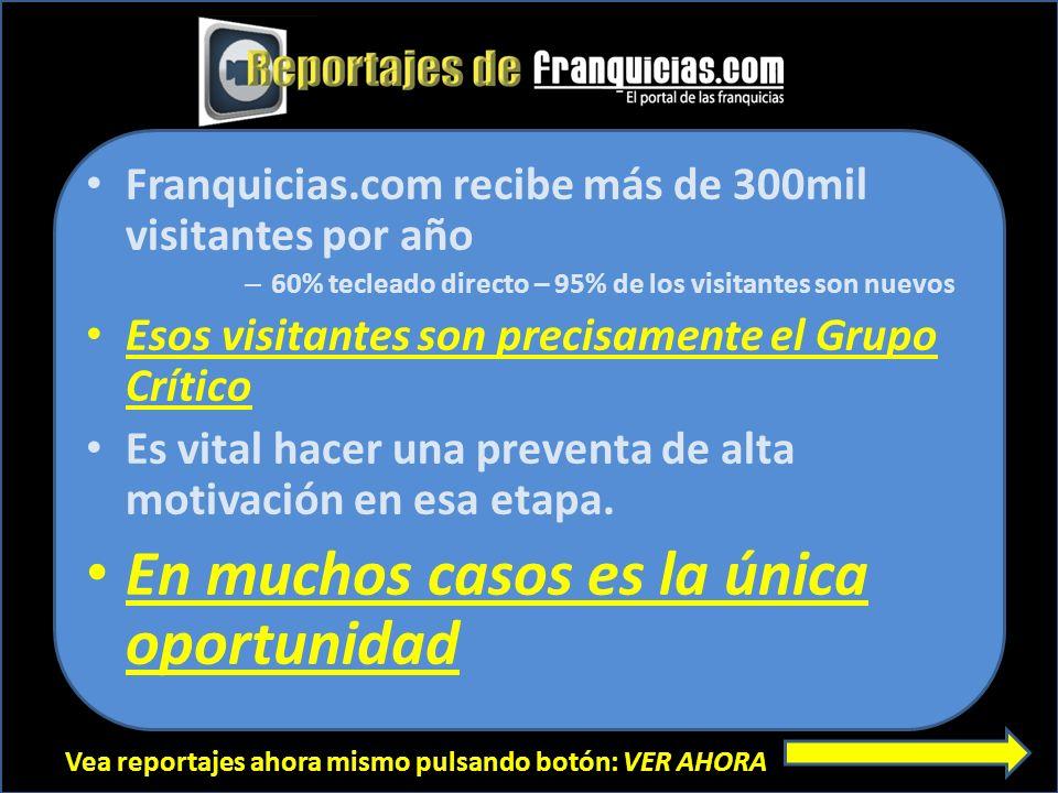 Vea reportajes ahora mismo pulsando botón: VER AHORA Franquicias.com recibe más de 300mil visitantes por año – 60% tecleado directo – 95% de los visit