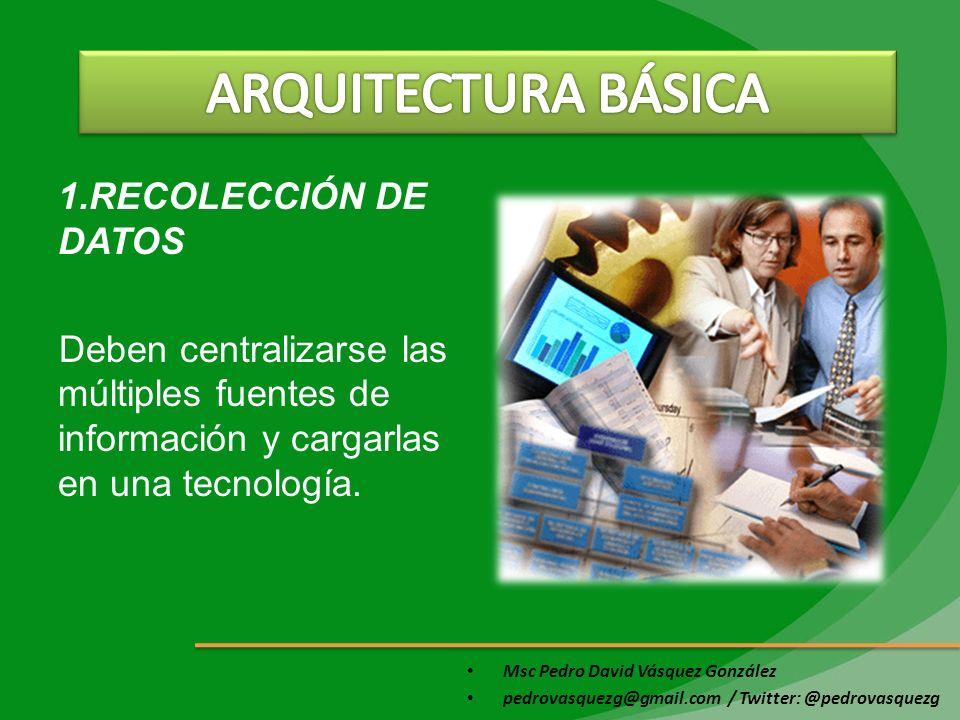 Msc Pedro David Vásquez González pedrovasquezg@gmail.com / Twitter: @pedrovasquezg 1.RECOLECCIÓN DE DATOS Deben centralizarse las múltiples fuentes de