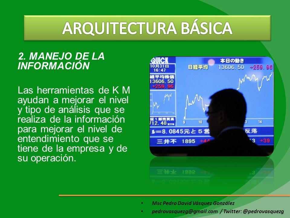 Msc Pedro David Vásquez González pedrovasquezg@gmail.com / Twitter: @pedrovasquezg 2. MANEJO DE LA INFORMACIÓN Las herramientas de K M ayudan a mejora