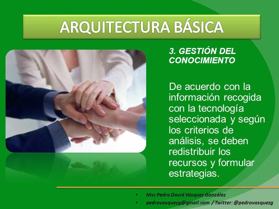Msc Pedro David Vásquez González pedrovasquezg@gmail.com / Twitter: @pedrovasquezg 3. GESTIÓN DEL CONOCIMIENTO De acuerdo con la información recogida