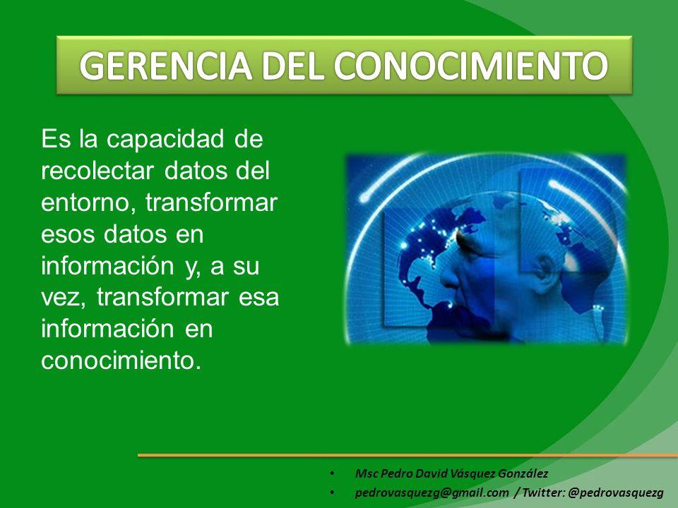 Msc Pedro David Vásquez González pedrovasquezg@gmail.com / Twitter: @pedrovasquezg Es la capacidad de recolectar datos del entorno, transformar esos d