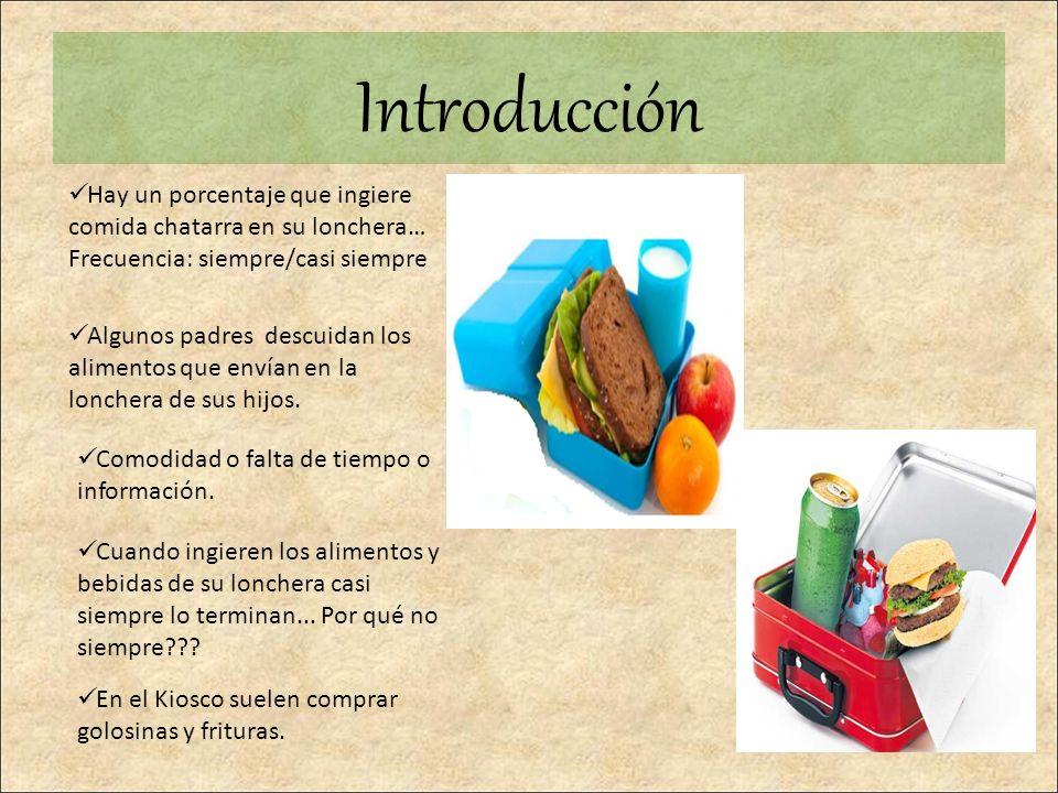 Introducción Algunos padres descuidan los alimentos que envían en la lonchera de sus hijos. Comodidad o falta de tiempo o información. En el Kiosco su