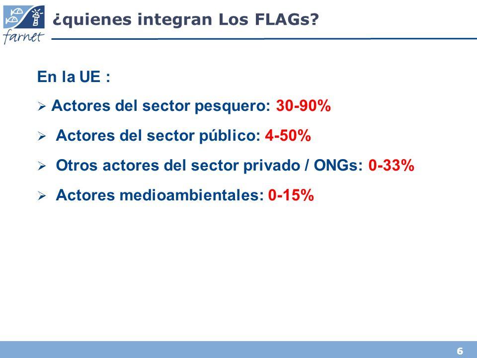 6 ¿quienes integran Los FLAGs.
