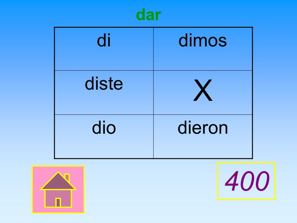 X dar Give correct PRETERITE forms of the verb.