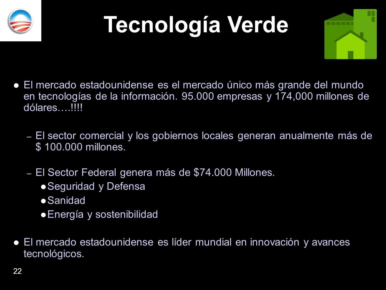 Tecnología Verde 22 El mercado estadounidense es el mercado único más grande del mundo en tecnologías de la información. 95.000 empresas y 174,000 mil