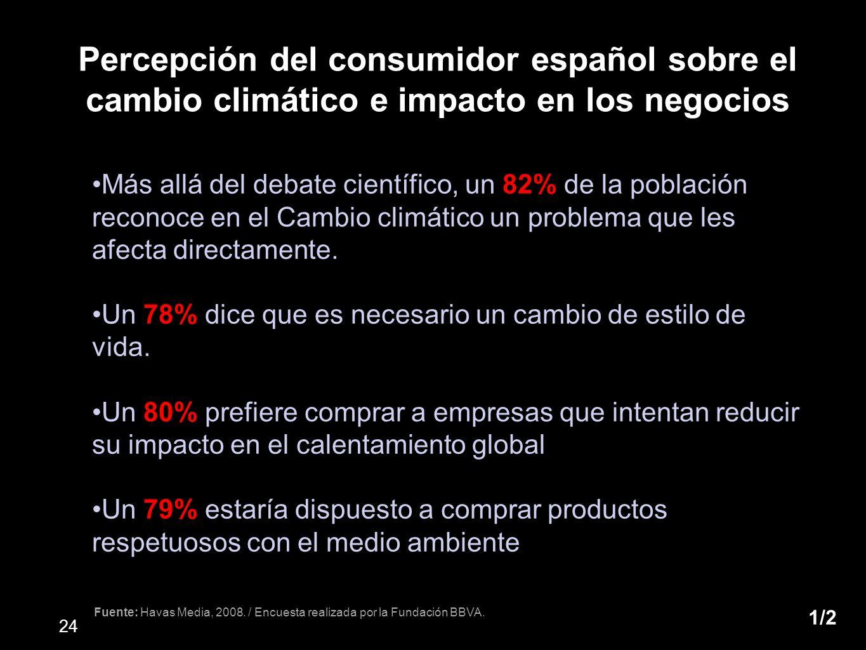 Más allá del debate científico, un 82% de la población reconoce en el Cambio climático un problema que les afecta directamente. Un 78% dice que es nec