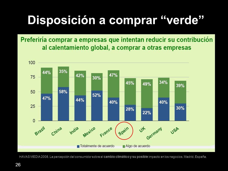 Disposición a comprar verde HAVAS MEDIA 2008. La percepción del consumidor sobre el cambio climático y su posible impacto en los negocios. Madrid, Esp