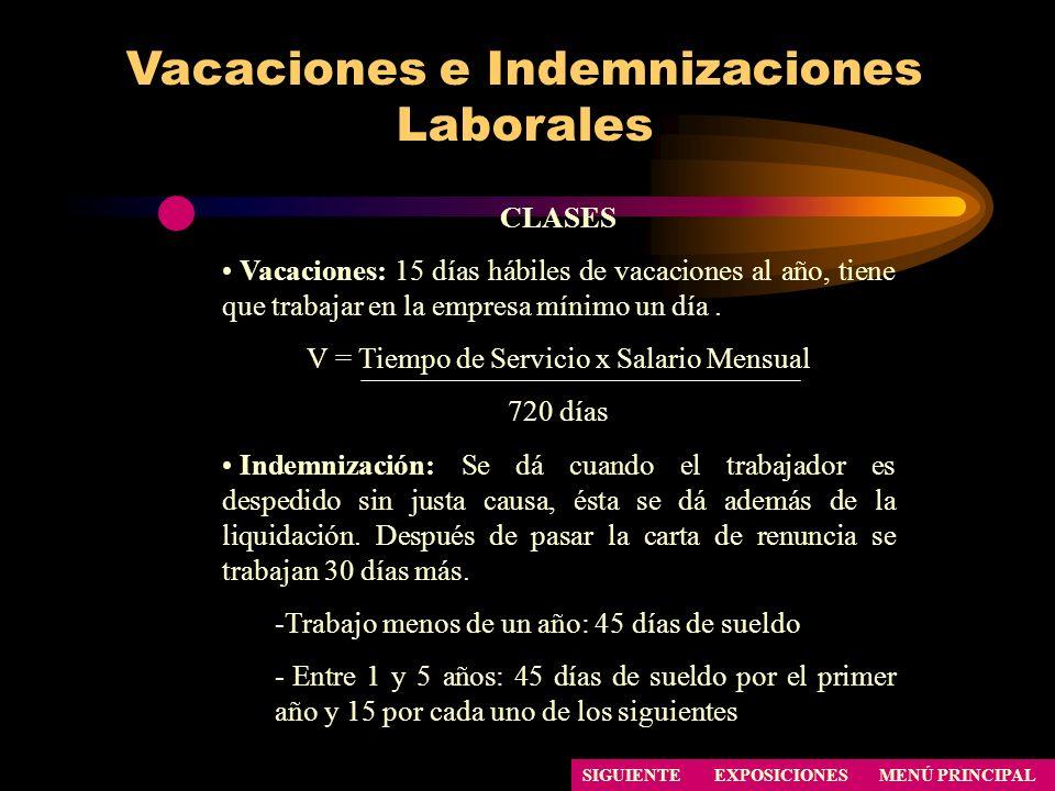 Vacaciones e Indemnizaciones Laborales SIGUIENTE CLASES Vacaciones: 15 días hábiles de vacaciones al año, tiene que trabajar en la empresa mínimo un d