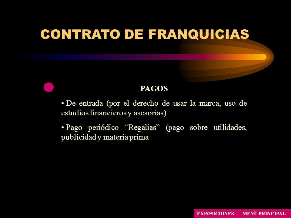 CONTRATO DE FRANQUICIAS PAGOS De entrada (por el derecho de usar la marca, uso de estudios financieros y asesorías) Pago periódico Regalías (pago sobr