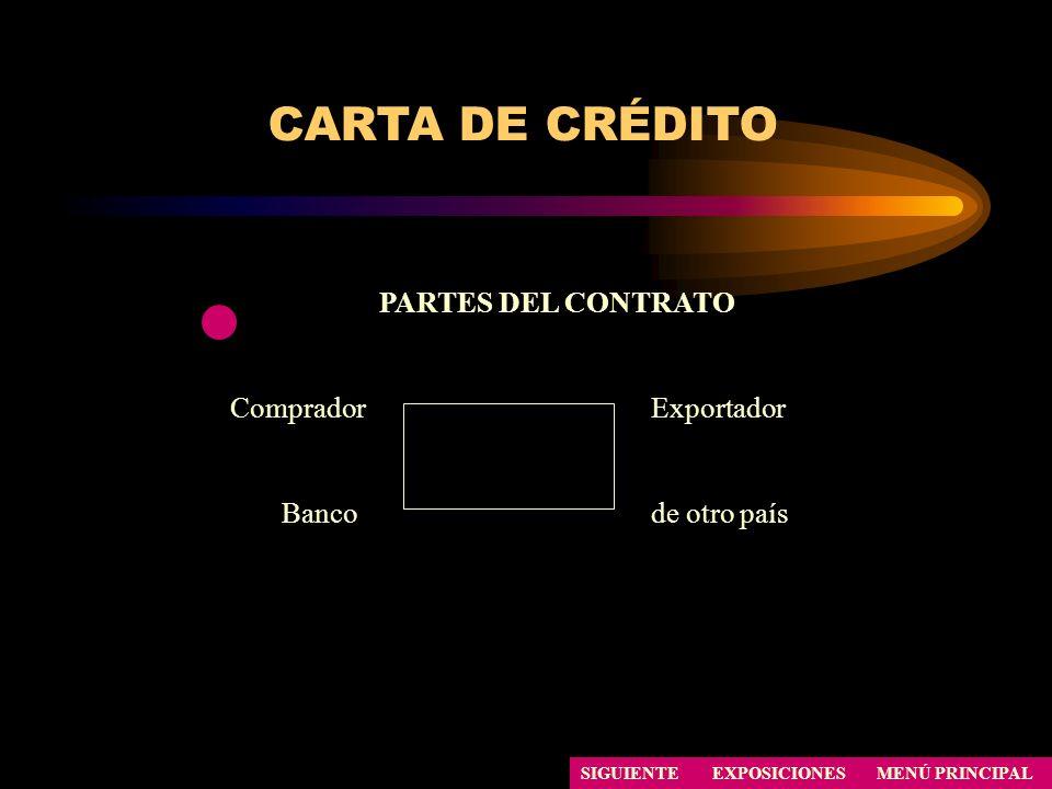 CARTA DE CRÉDITO SIGUIENTE PARTES DEL CONTRATO CompradorExportador Bancode otro país EXPOSICIONESMENÚ PRINCIPAL