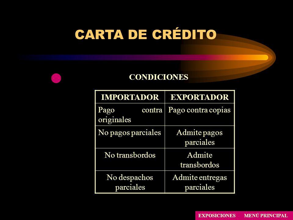 CONDICIONES CARTA DE CRÉDITO IMPORTADOREXPORTADOR Pago contra originales Pago contra copias No pagos parcialesAdmite pagos parciales No transbordosAdm