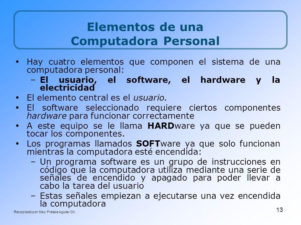 Recopilado por: Msc. Fressie Aguilar Ch. 13 Elementos de una Computadora Personal Hay cuatro elementos que componen el sistema de una computadora pers