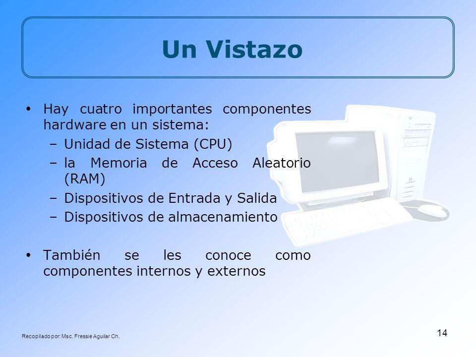 Recopilado por: Msc. Fressie Aguilar Ch. 14 Un Vistazo Hay cuatro importantes componentes hardware en un sistema: –Unidad de Sistema (CPU) –la Memoria