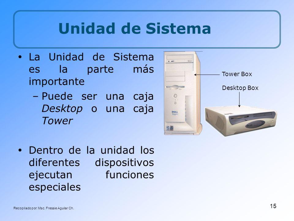 Recopilado por: Msc. Fressie Aguilar Ch. 15 Unidad de Sistema La Unidad de Sistema es la parte más importante –Puede ser una caja Desktop o una caja T