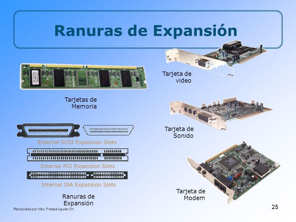 Recopilado por: Msc. Fressie Aguilar Ch. 25 Ranuras de Expansión Tarjetas de Memoria Tarjeta de video Tarjeta de Sonido Ranuras de Expansión Tarjeta d
