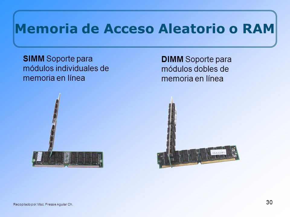 Recopilado por: Msc. Fressie Aguilar Ch. 30 DIMM Soporte para módulos dobles de memoria en línea SIMM Soporte para módulos individuales de memoria en