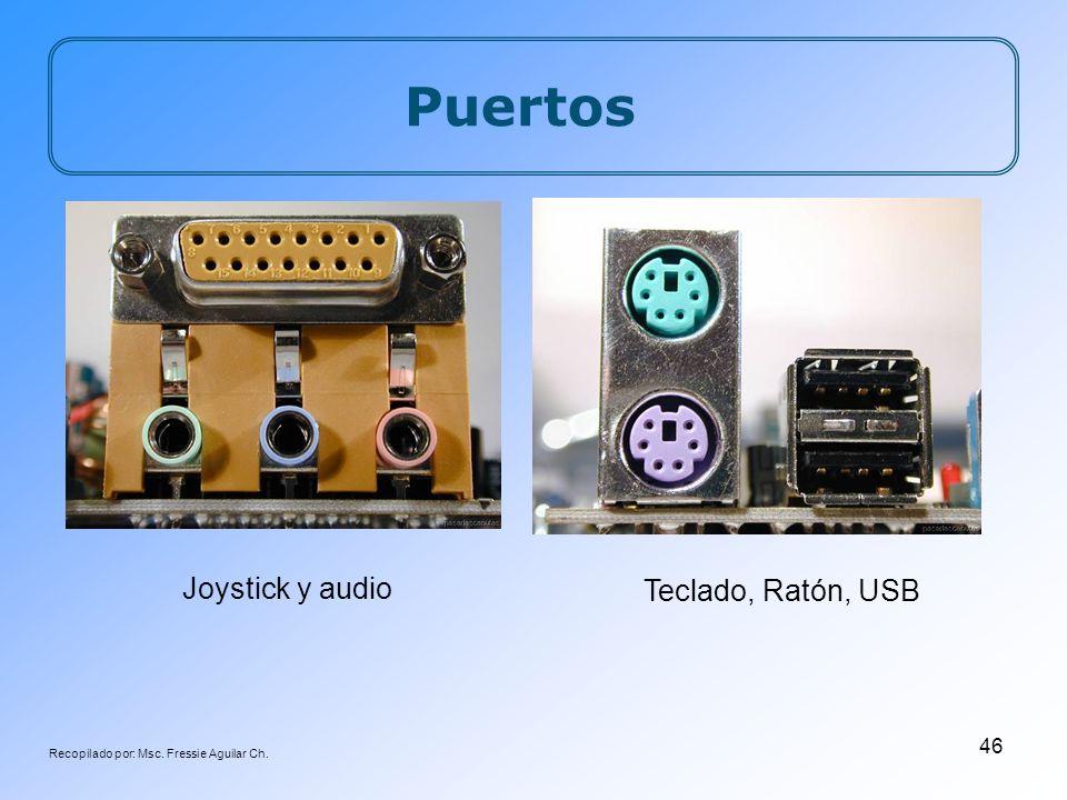 Recopilado por: Msc. Fressie Aguilar Ch. 46 Puertos Joystick y audio Teclado, Ratón, USB