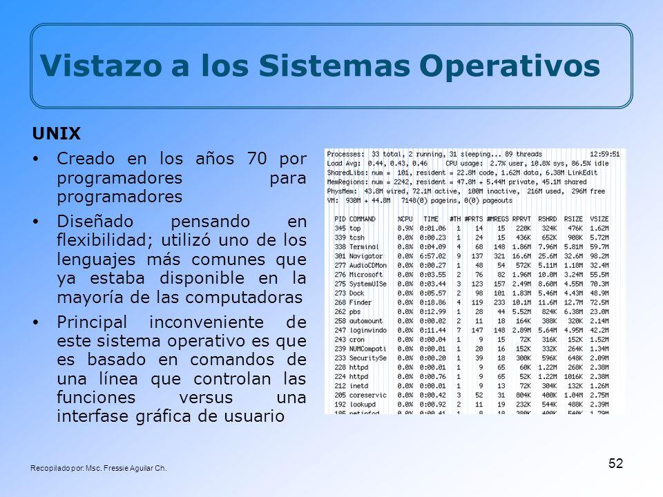 Recopilado por: Msc. Fressie Aguilar Ch. 52 UNIX Creado en los años 70 por programadores para programadores Diseñado pensando en flexibilidad; utilizó