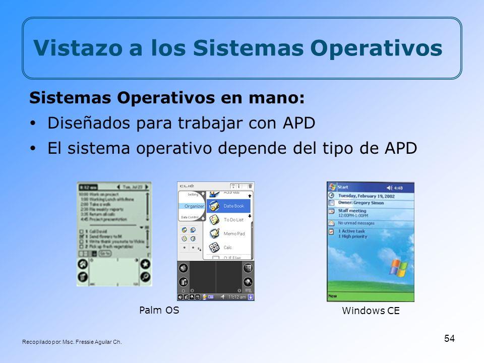 Recopilado por: Msc. Fressie Aguilar Ch. 54 Sistemas Operativos en mano: Diseñados para trabajar con APD El sistema operativo depende del tipo de APD