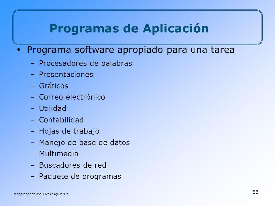 Recopilado por: Msc. Fressie Aguilar Ch. 55 Programas de Aplicación Programa software apropiado para una tarea –Procesadores de palabras –Presentacion