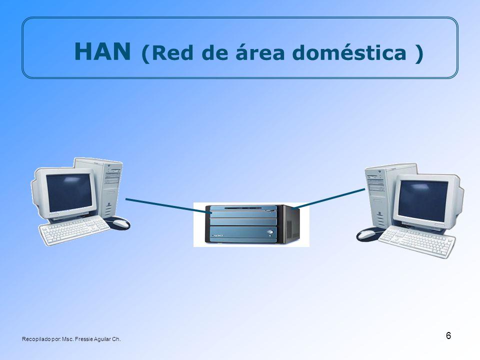 Recopilado por: Msc. Fressie Aguilar Ch. 7 WAN (Red de área extensa)