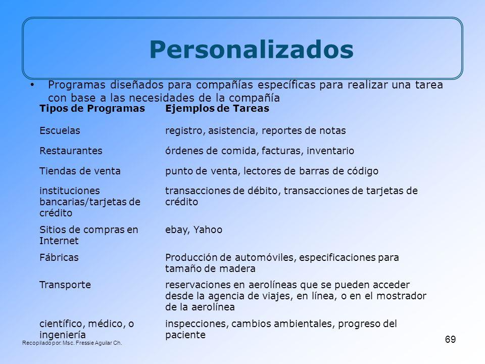 Recopilado por: Msc. Fressie Aguilar Ch. 69 Personalizados Programas diseñados para compañías específicas para realizar una tarea con base a las neces