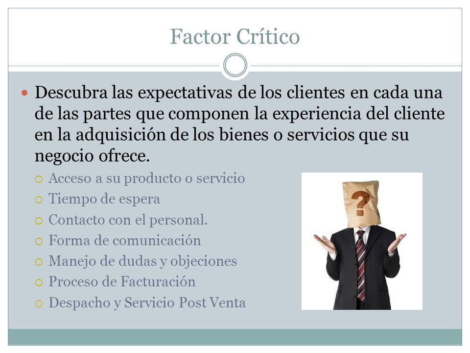 Factor Crítico Descubra las expectativas de los clientes en cada una de las partes que componen la experiencia del cliente en la adquisición de los bi