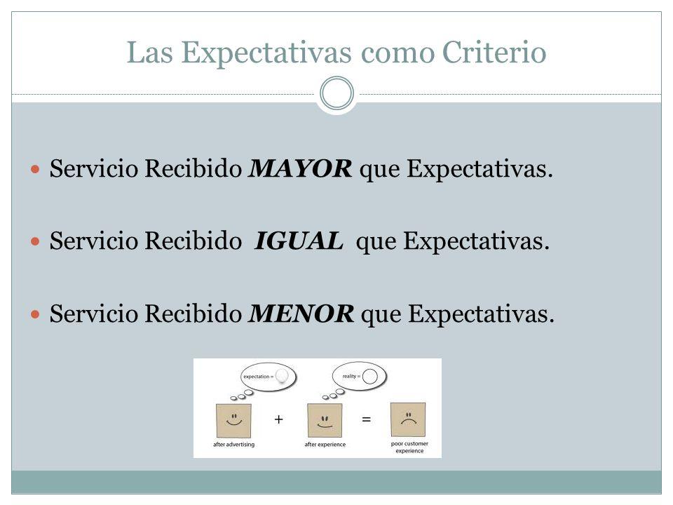 Las Expectativas como Criterio Servicio Recibido MAYOR que Expectativas. Servicio Recibido IGUAL que Expectativas. Servicio Recibido MENOR que Expecta