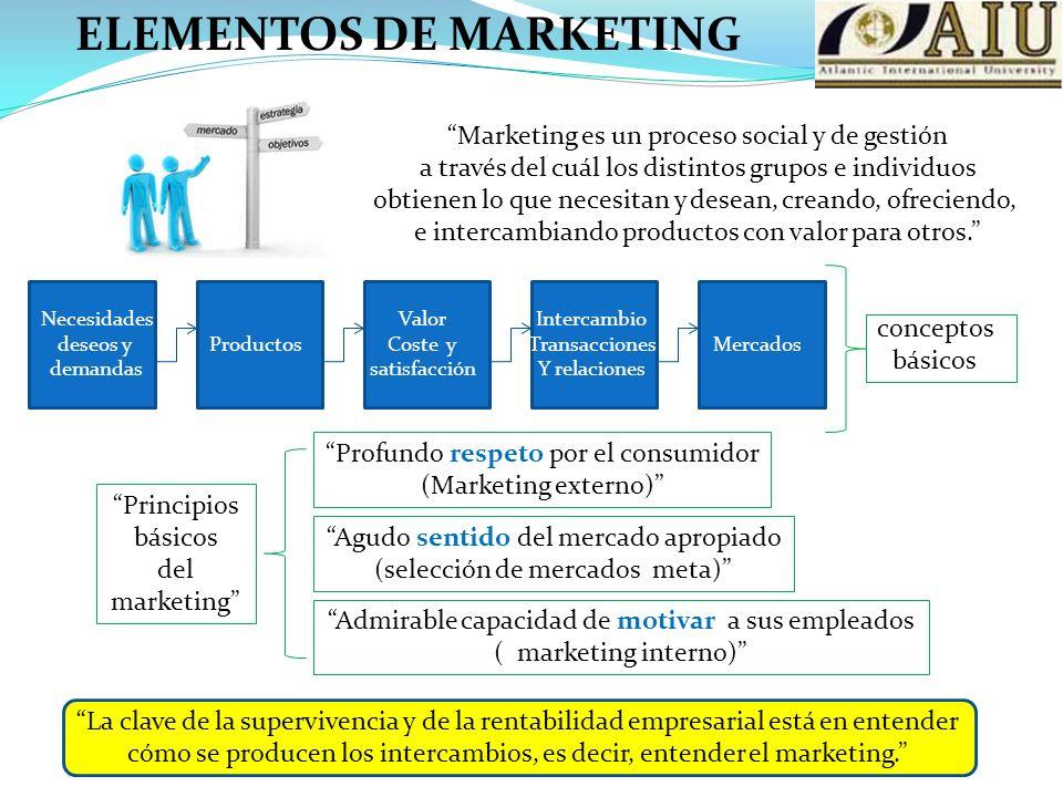 ELEMENTOS DE MARKETING La clave de la supervivencia y de la rentabilidad empresarial está en entender cómo se producen los intercambios, es decir, entender el marketing.