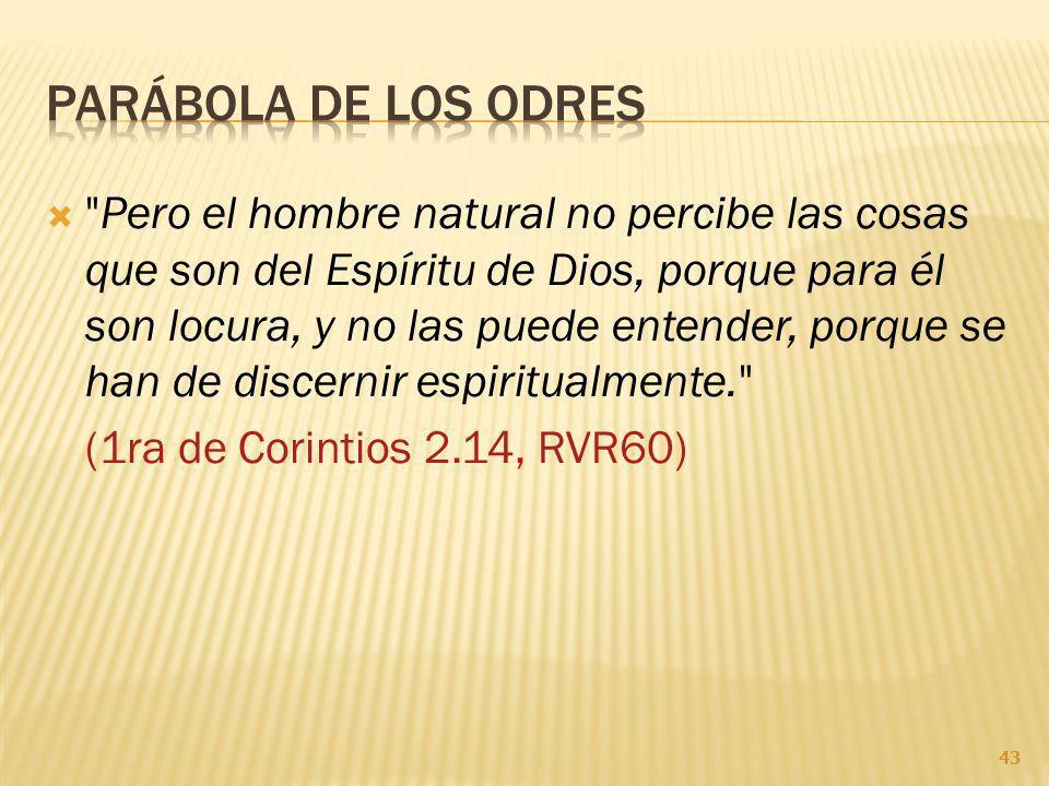 Pero el hombre natural no percibe las cosas que son del Espíritu de Dios, porque para él son locura, y no las puede entender, porque se han de discernir espiritualmente. (1ra de Corintios 2.14, RVR60) 43