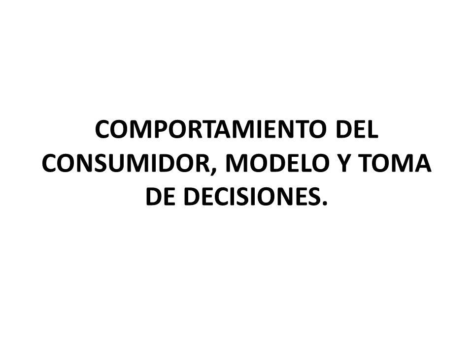 COMPORTAMIENTO DEL CONSUMIDOR, MODELO Y TOMA DE DECISIONES.