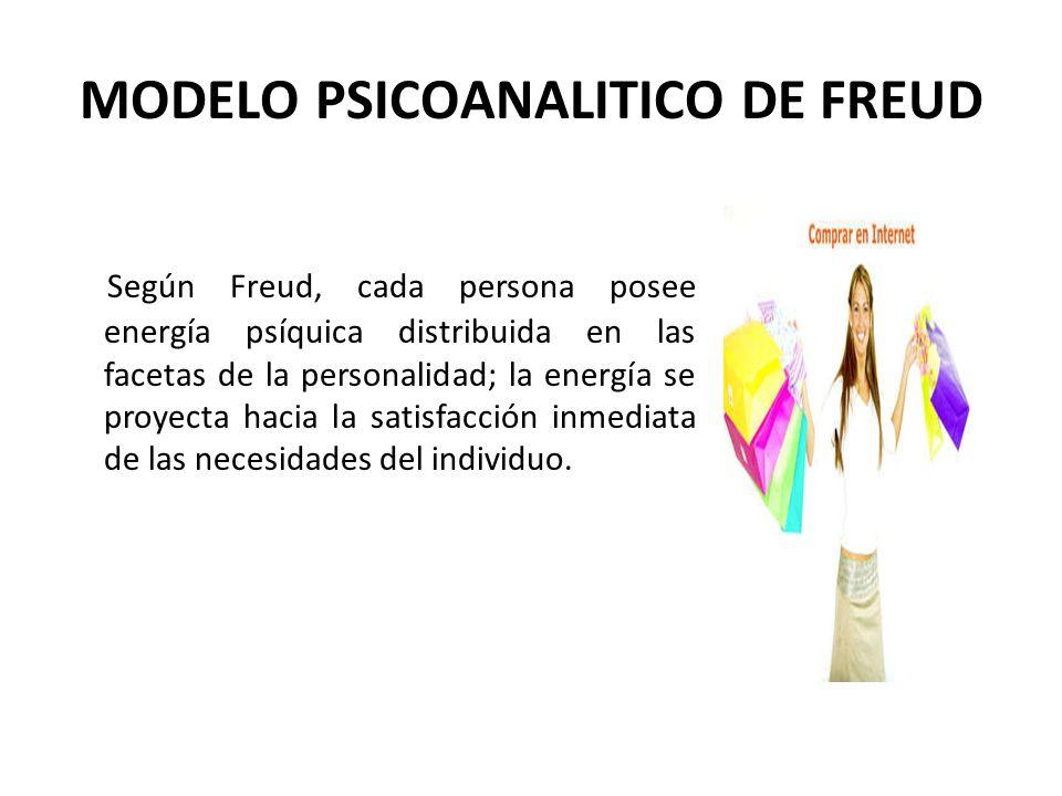 MODELO PSICOANALITICO DE FREUD Según Freud, cada persona posee energía psíquica distribuida en las facetas de la personalidad; la energía se proyecta