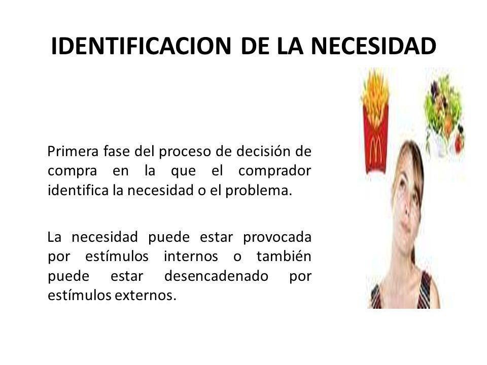 IDENTIFICACION DE LA NECESIDAD Primera fase del proceso de decisión de compra en la que el comprador identifica la necesidad o el problema. La necesid